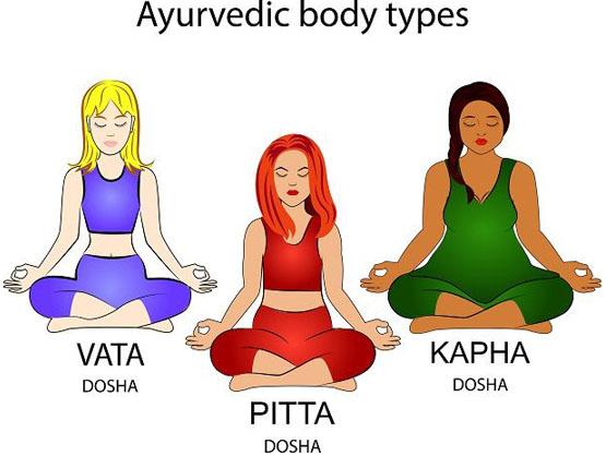 ayurvedic-body-types-vata-pitta-kapha